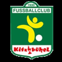 Mach mit beim Campo Ballissimo Fußballcamp!!